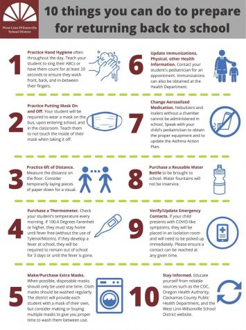 Lots of people at school are getting ready for students to return.  Here are some things you can do to be sure you are ready!