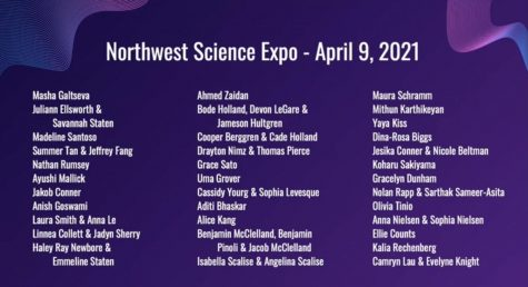 The list of students that qualified for the Northwest Science Expo in April. Eleven different projects, 18 students, from Wilsonville were among those that qualified for NWSE.